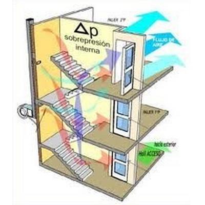 Presurización de Escalera, Vestibulo, Mantenimiento de Equipos